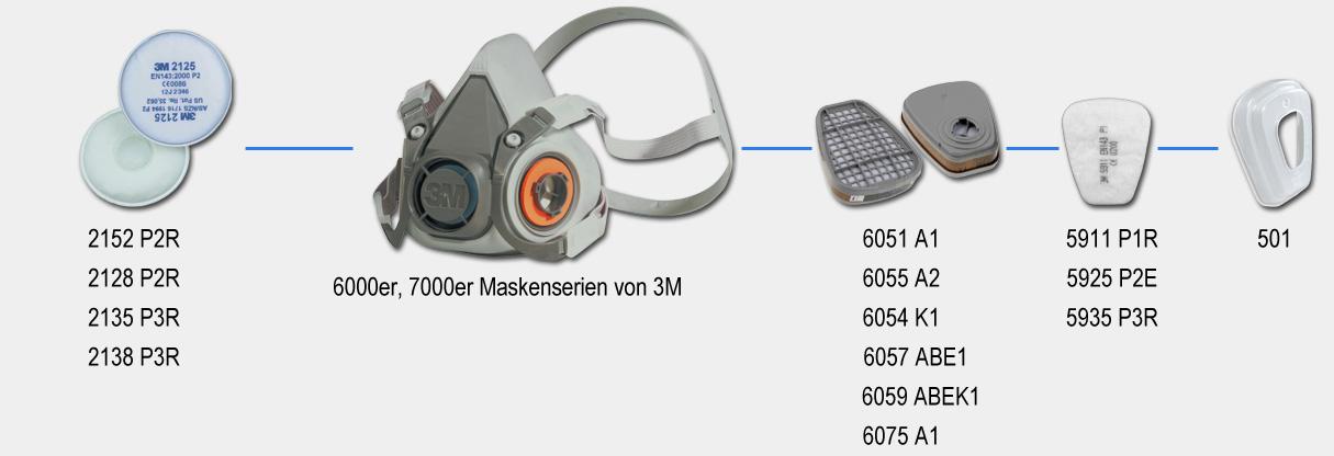 3m maske filter 6055